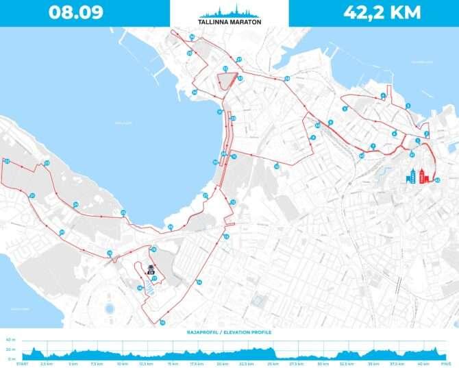 Tallinna Maratoni 42, 195 km rada.